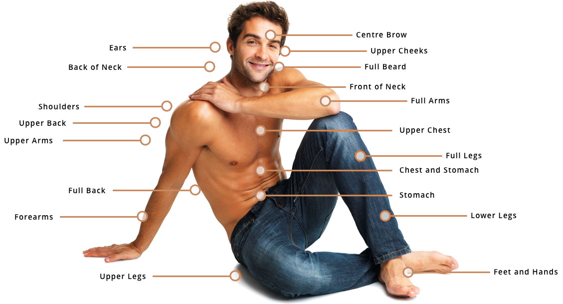 Lase Hair Removal Treatment Areas for Men