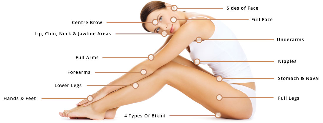 Laser Hair Removal - TreatmentAreas for Women